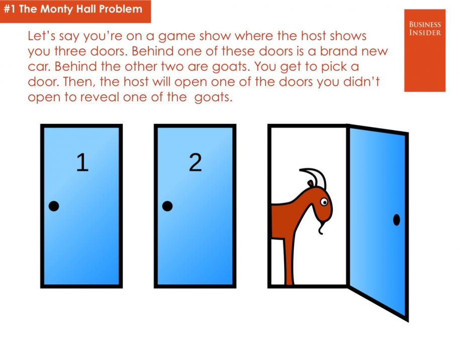 monty-hall game